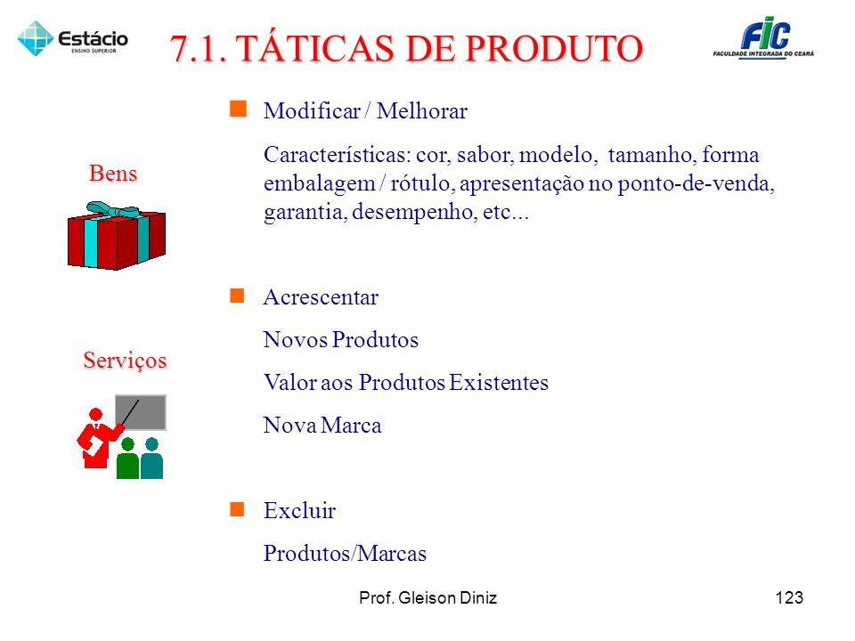 7.1. TÁTICAS DE PRODUTO Modificar / Melhorar