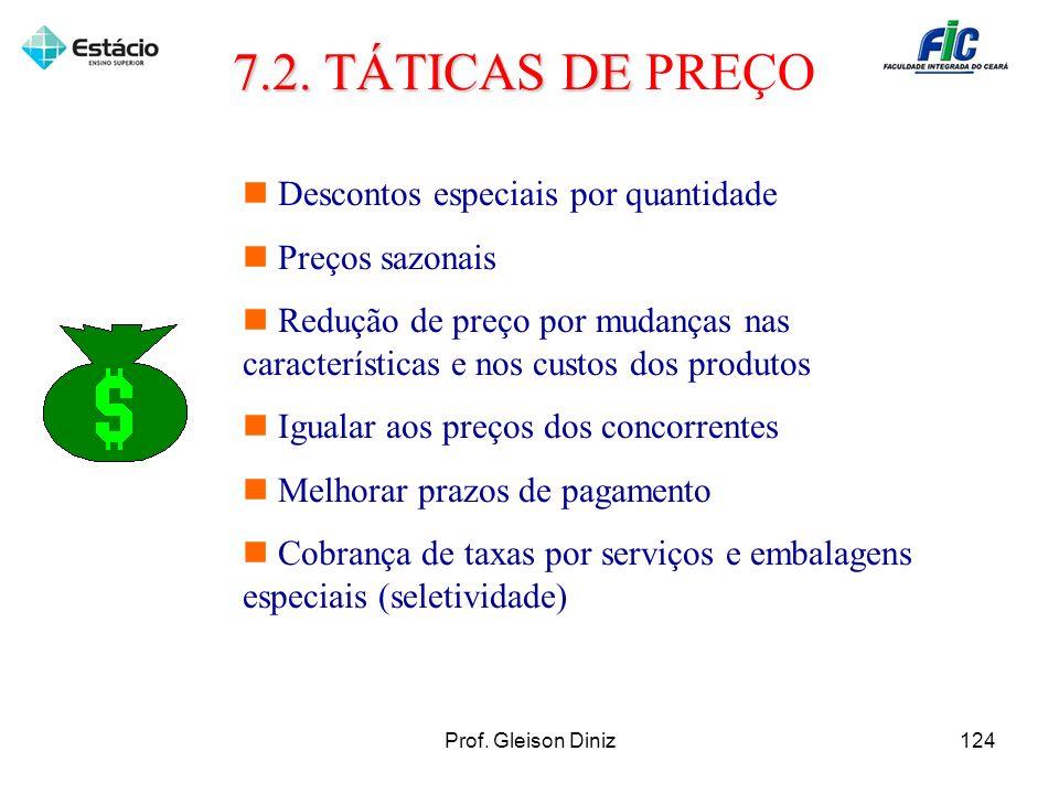 7.2. TÁTICAS DE PREÇO Descontos especiais por quantidade