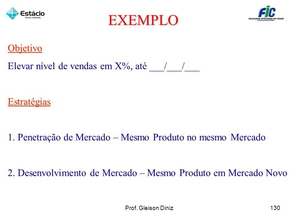 EXEMPLO Objetivo Elevar nível de vendas em X%, até ___/___/___