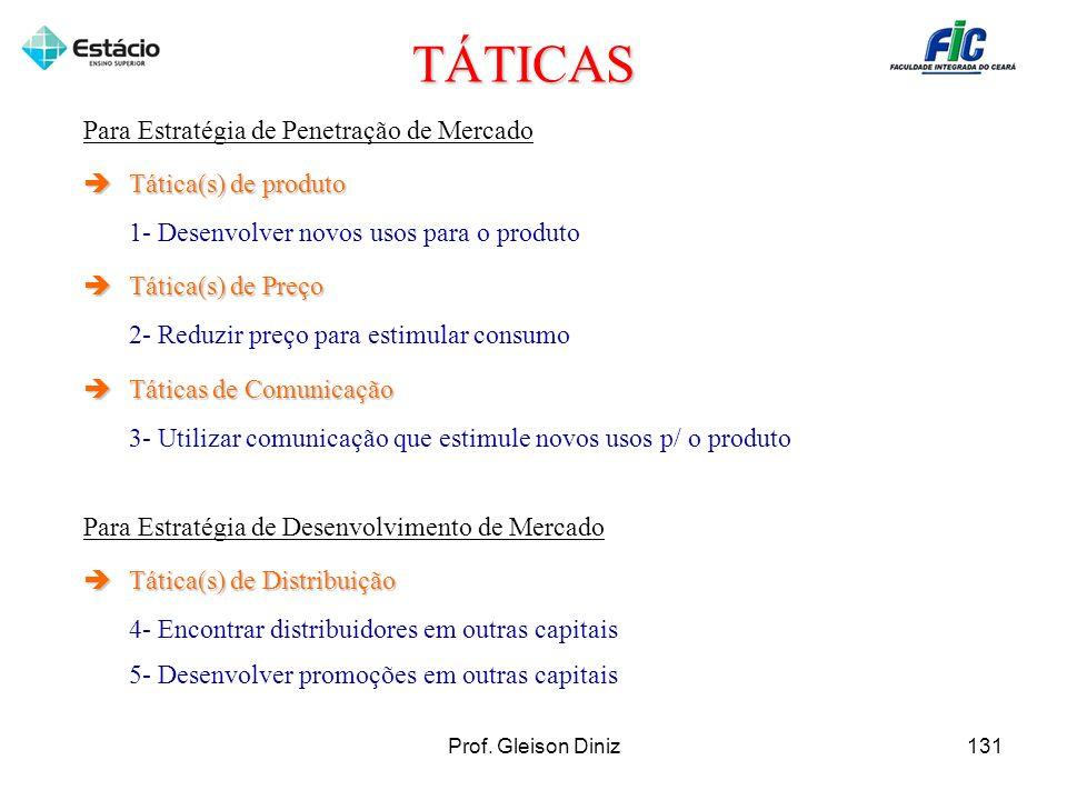 TÁTICAS Para Estratégia de Penetração de Mercado Tática(s) de produto