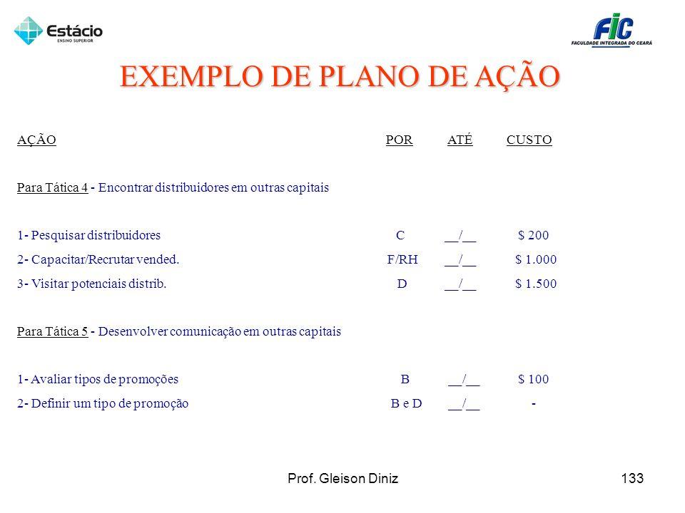 EXEMPLO DE PLANO DE AÇÃO