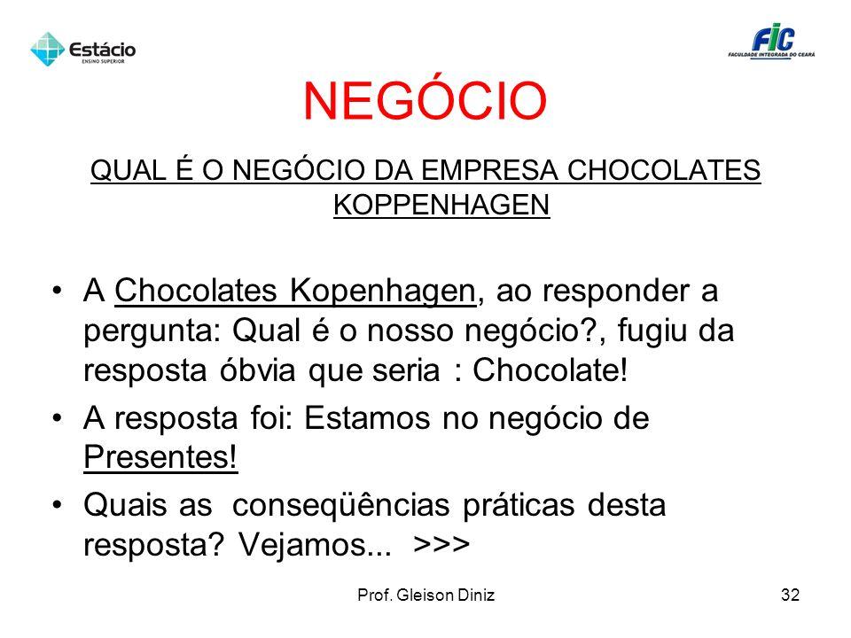 QUAL É O NEGÓCIO DA EMPRESA CHOCOLATES KOPPENHAGEN