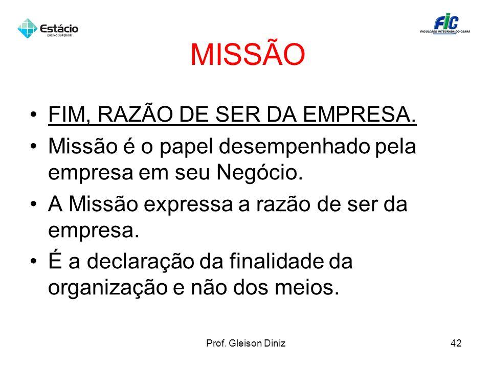 MISSÃO FIM, RAZÃO DE SER DA EMPRESA.