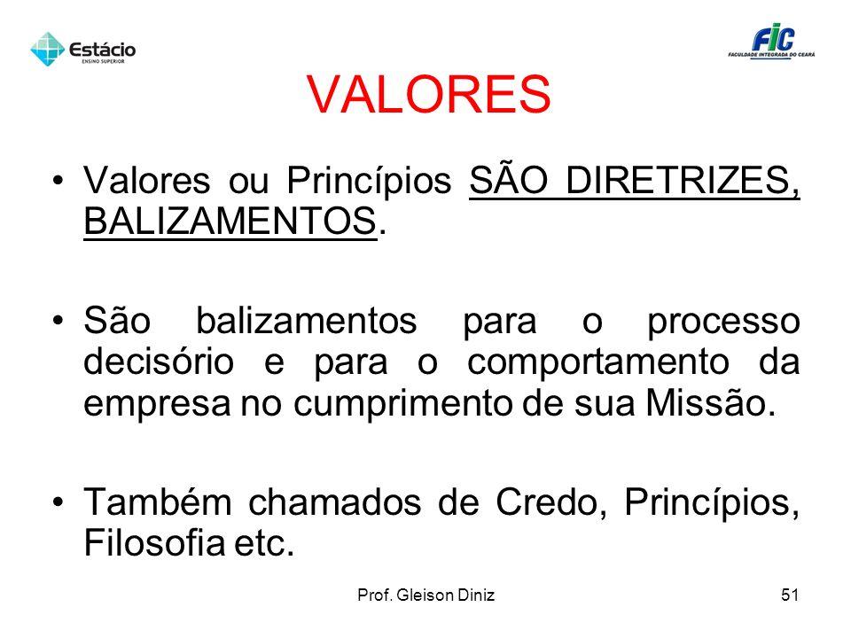VALORES Valores ou Princípios SÃO DIRETRIZES, BALIZAMENTOS.