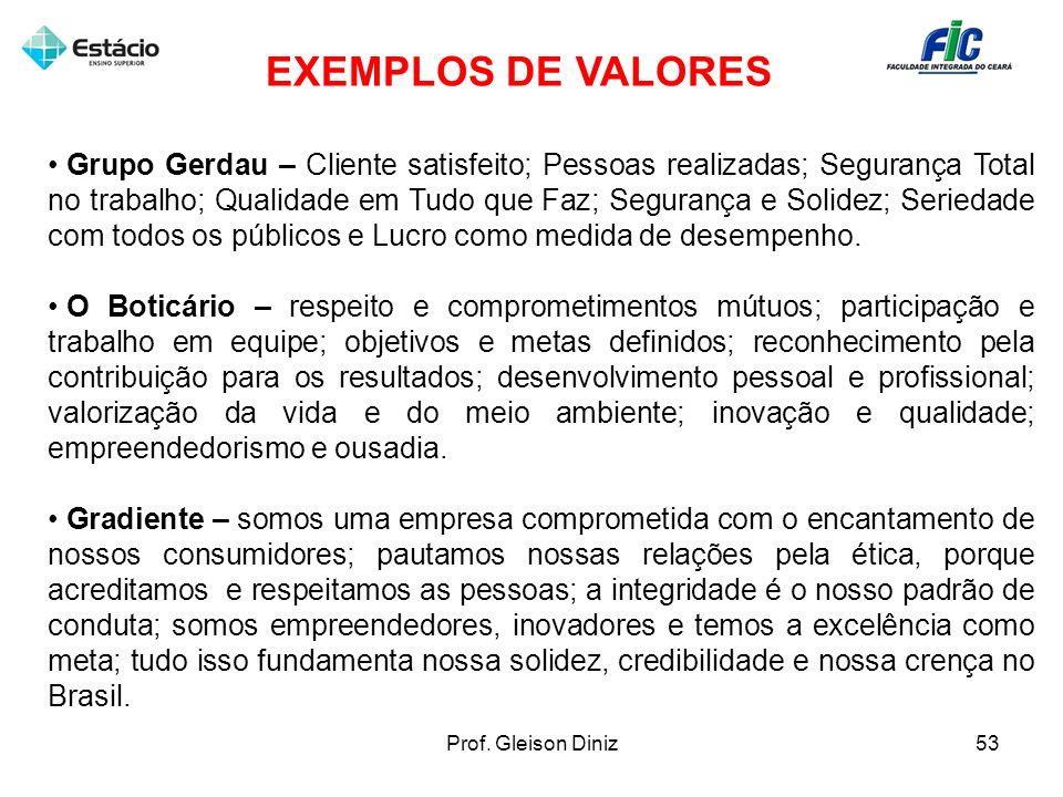 EXEMPLOS DE VALORES