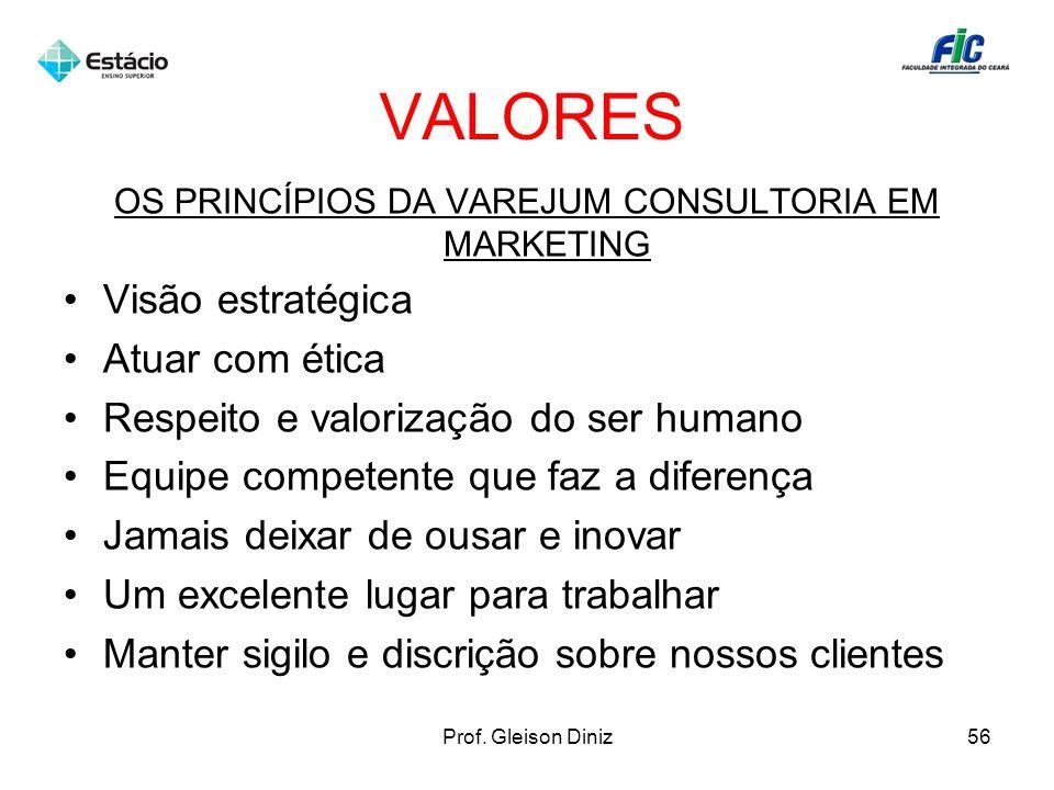 OS PRINCÍPIOS DA VAREJUM CONSULTORIA EM MARKETING