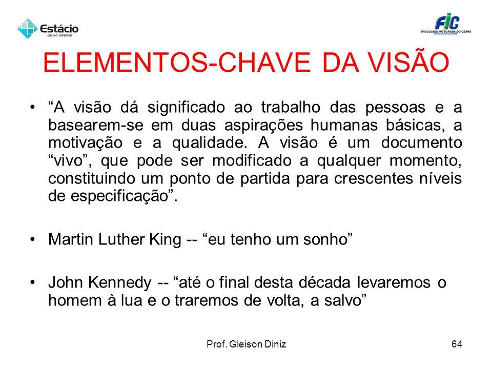 ELEMENTOS-CHAVE DA VISÃO