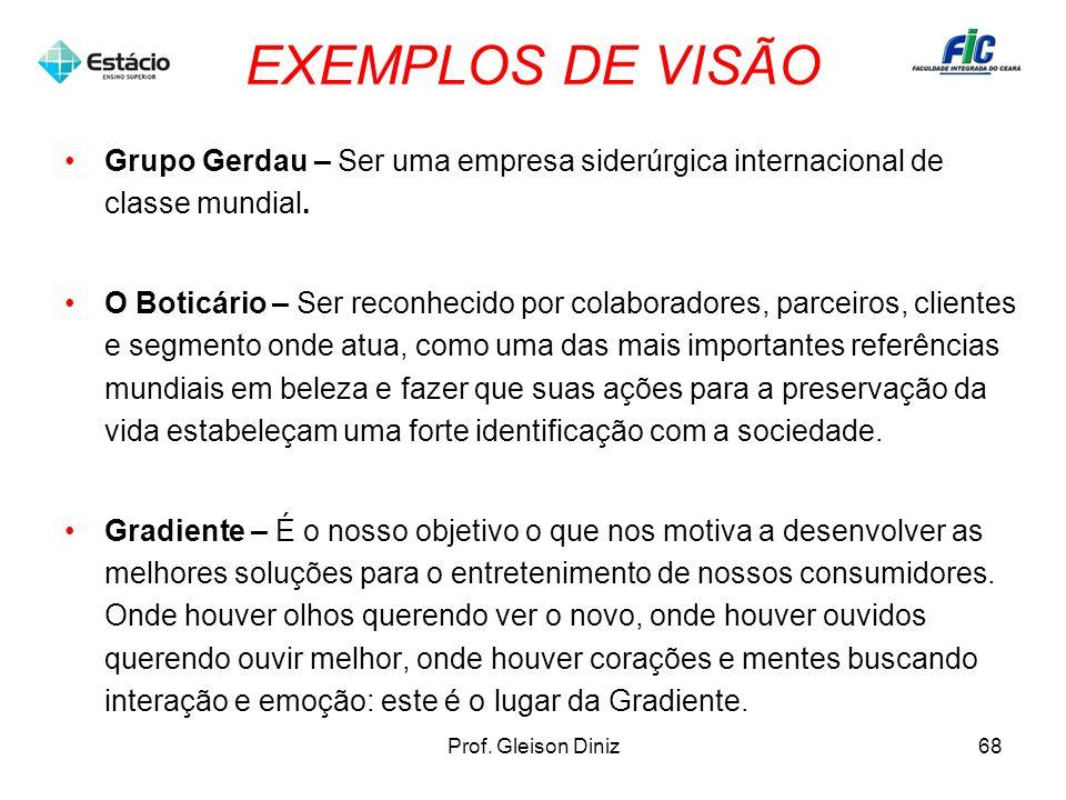 EXEMPLOS DE VISÃO Grupo Gerdau – Ser uma empresa siderúrgica internacional de classe mundial.