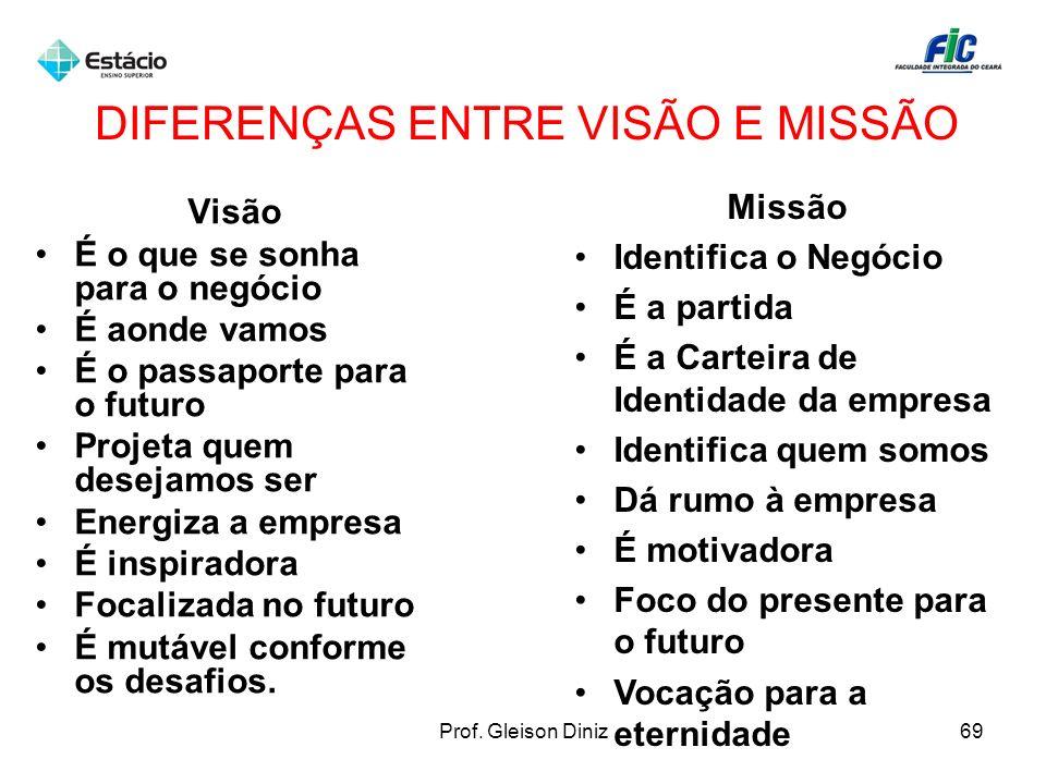 DIFERENÇAS ENTRE VISÃO E MISSÃO