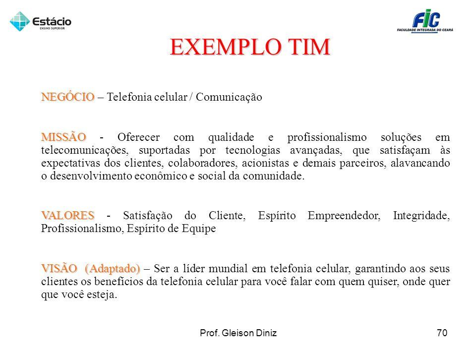 EXEMPLO TIM NEGÓCIO – Telefonia celular / Comunicação