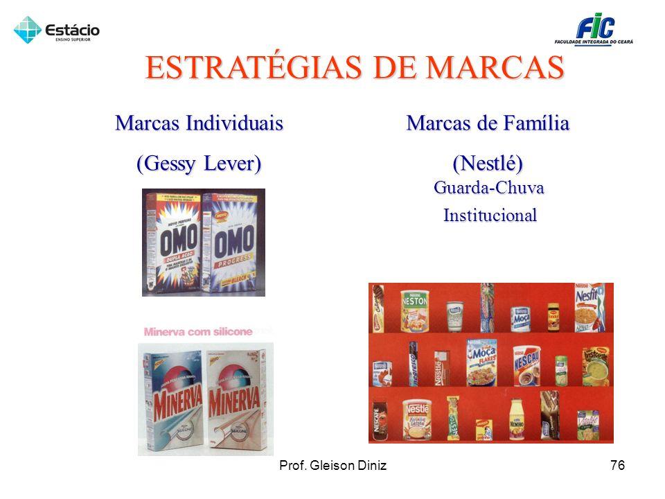 ESTRATÉGIAS DE MARCAS Marcas Individuais (Gessy Lever)