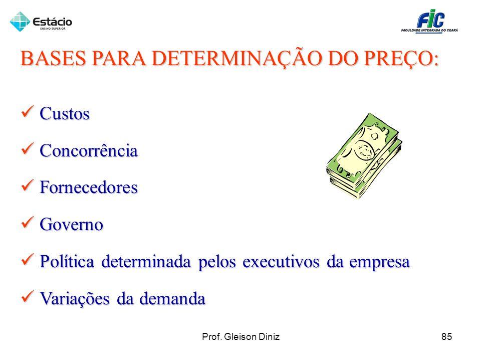 BASES PARA DETERMINAÇÃO DO PREÇO: