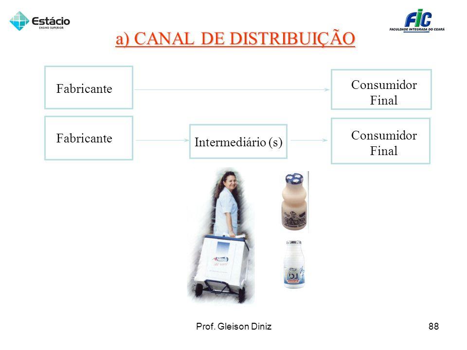 a) CANAL DE DISTRIBUIÇÃO