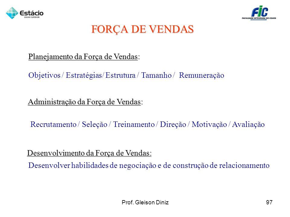 FORÇA DE VENDAS Planejamento da Força de Vendas: