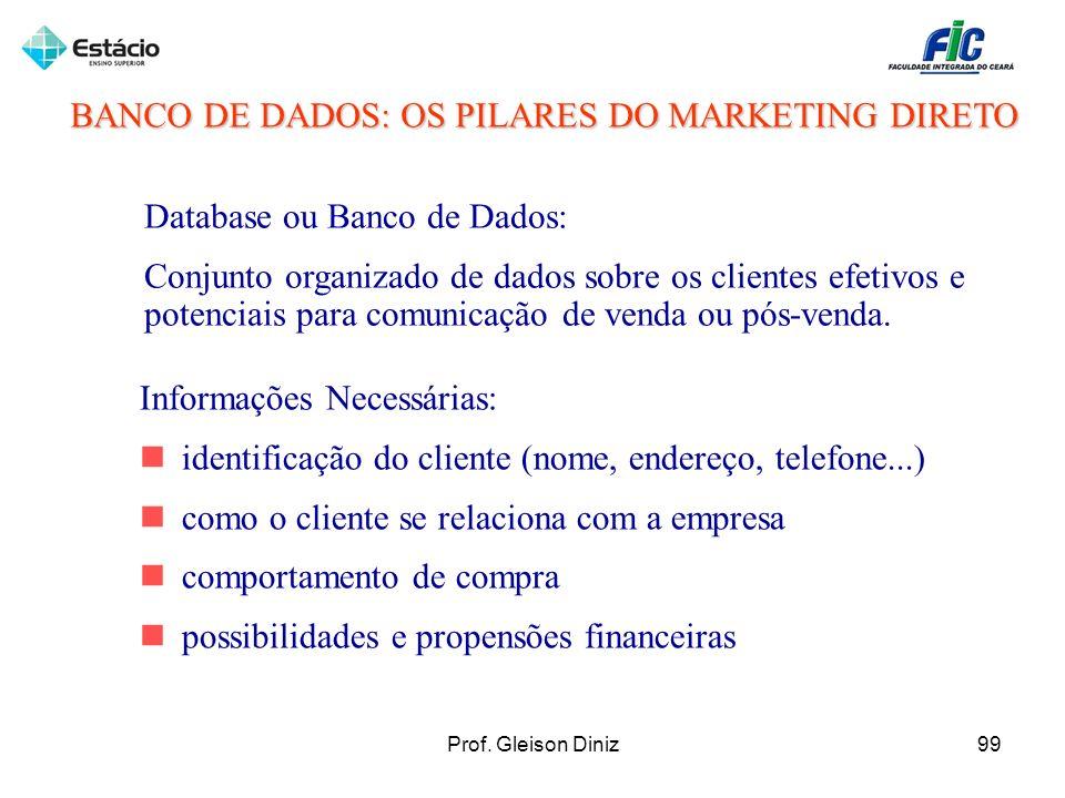 BANCO DE DADOS: OS PILARES DO MARKETING DIRETO
