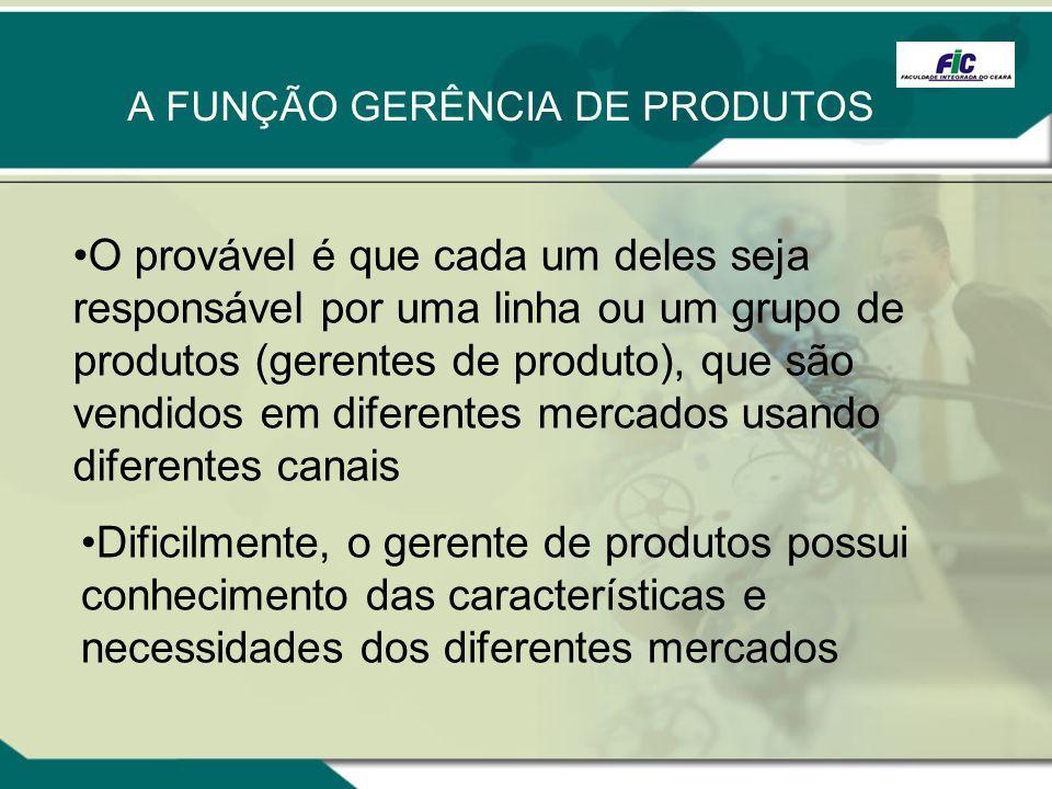 A FUNÇÃO GERÊNCIA DE PRODUTOS