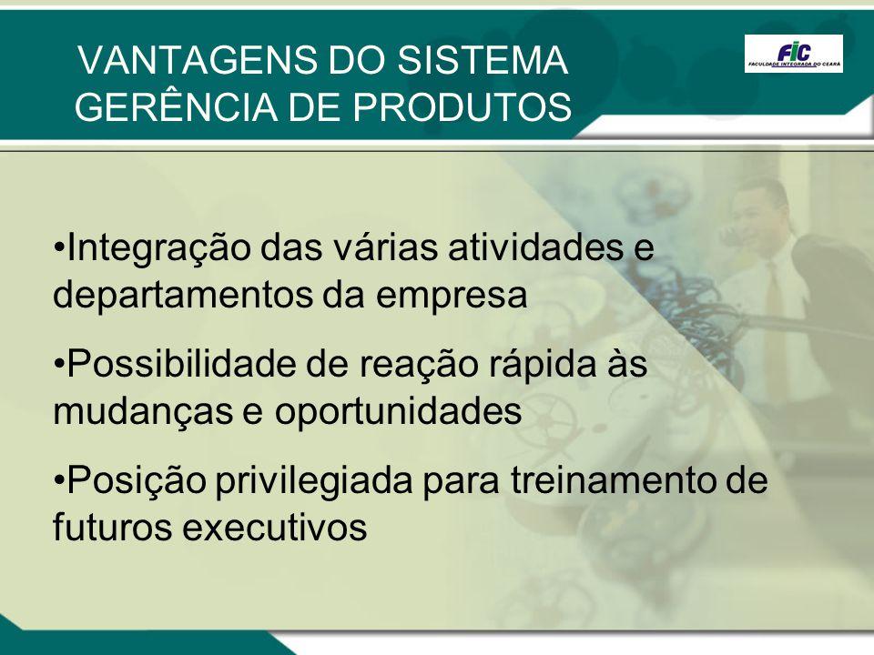 VANTAGENS DO SISTEMA GERÊNCIA DE PRODUTOS