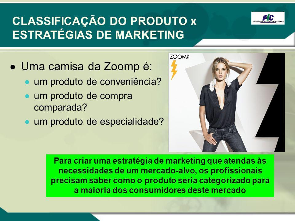 CLASSIFICAÇÃO DO PRODUTO x ESTRATÉGIAS DE MARKETING