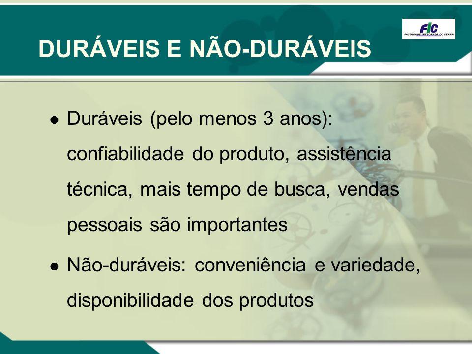 DURÁVEIS E NÃO-DURÁVEIS