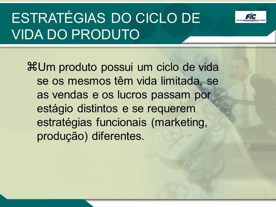 ESTRATÉGIAS DO CICLO DE VIDA DO PRODUTO