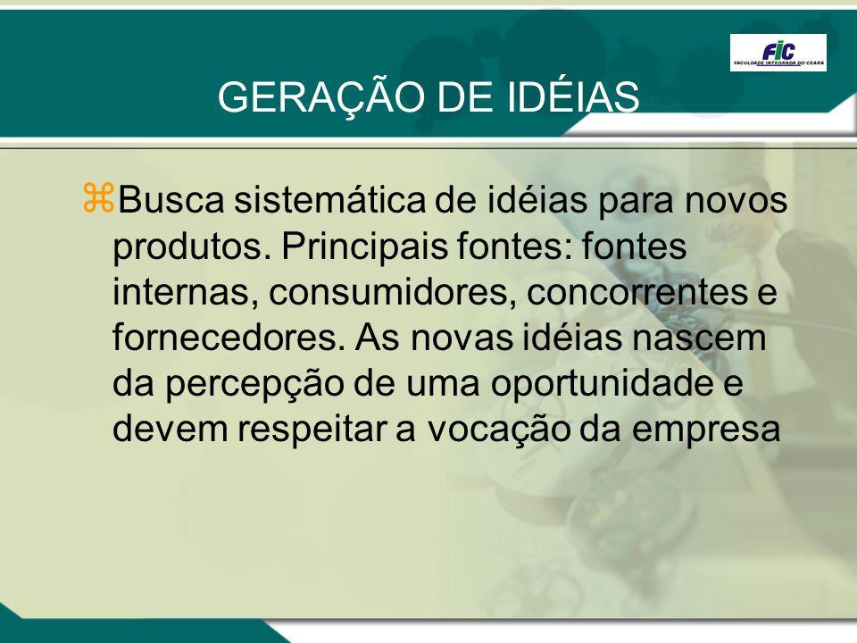 GERAÇÃO DE IDÉIAS