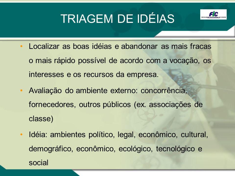 TRIAGEM DE IDÉIAS