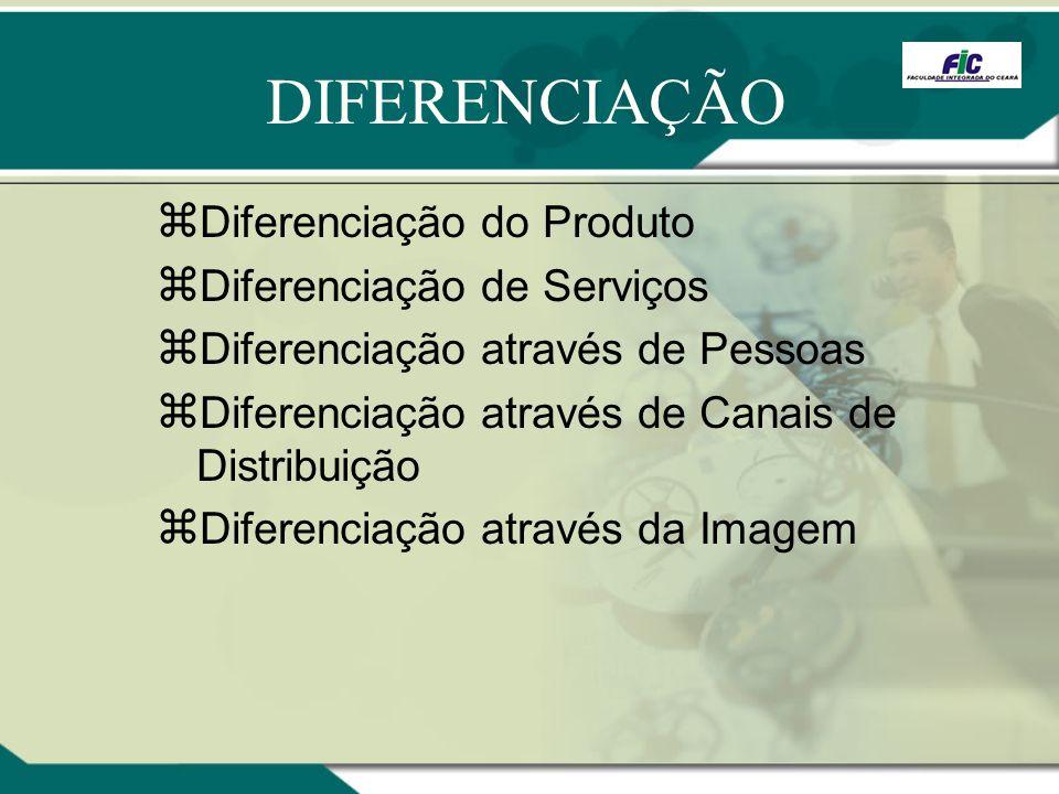 DIFERENCIAÇÃO Diferenciação do Produto Diferenciação de Serviços