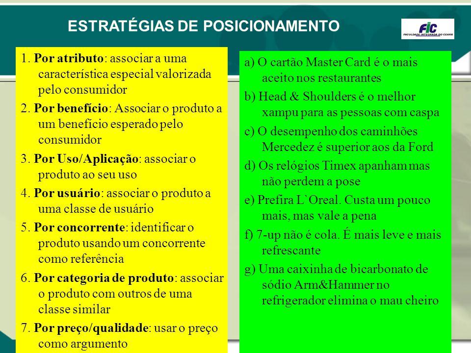 ESTRATÉGIAS DE POSICIONAMENTO