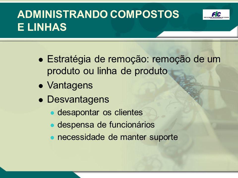 ADMINISTRANDO COMPOSTOS E LINHAS
