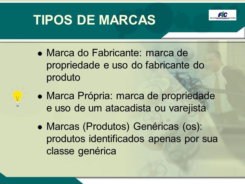 TIPOS DE MARCAS Marca do Fabricante: marca de propriedade e uso do fabricante do produto.