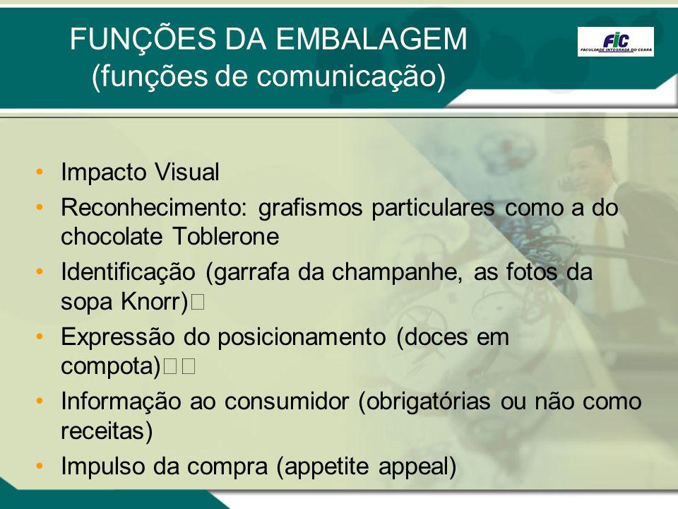 FUNÇÕES DA EMBALAGEM (funções de comunicação)