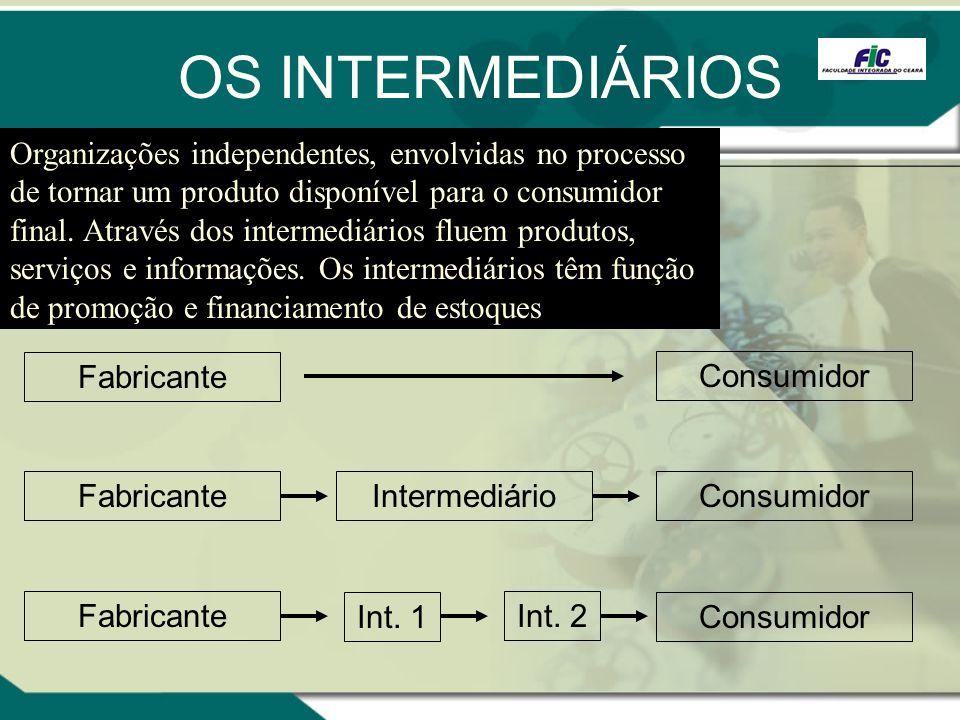 OS INTERMEDIÁRIOS
