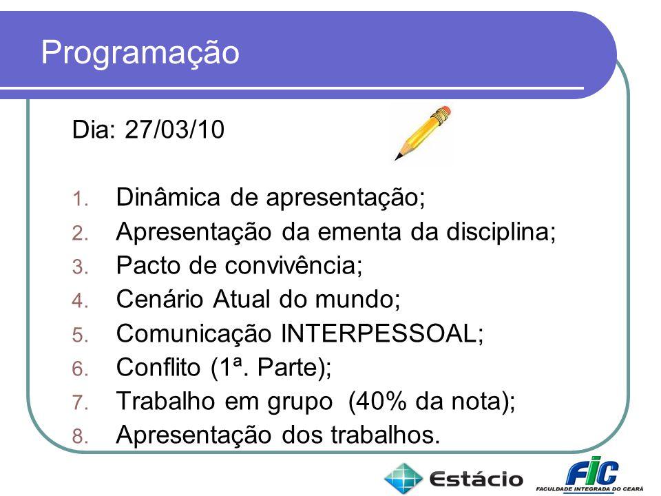 Programação Dia: 27/03/10 Dinâmica de apresentação;