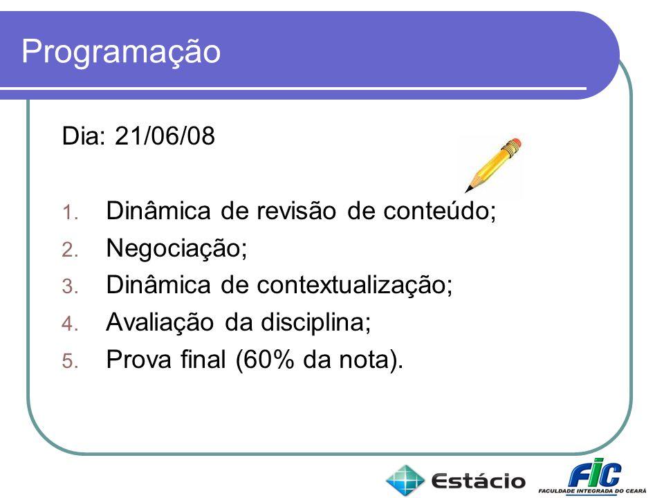 Programação Dia: 21/06/08 Dinâmica de revisão de conteúdo; Negociação;