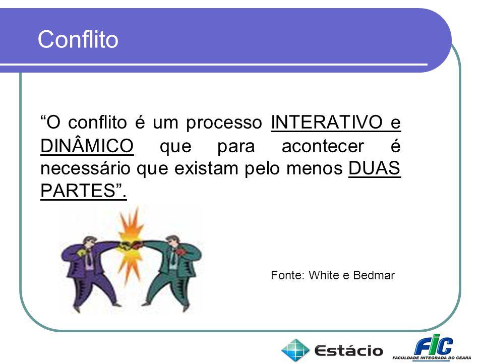 Conflito O conflito é um processo INTERATIVO e DINÂMICO que para acontecer é necessário que existam pelo menos DUAS PARTES .