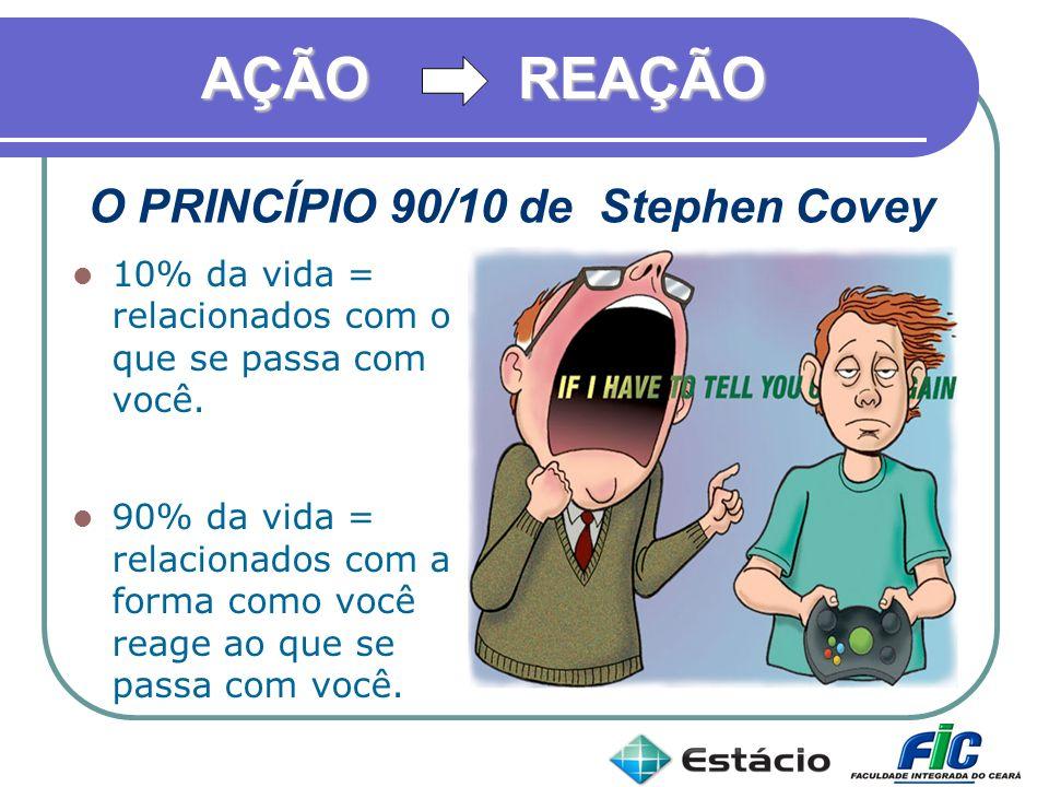 O PRINCÍPIO 90/10 de Stephen Covey