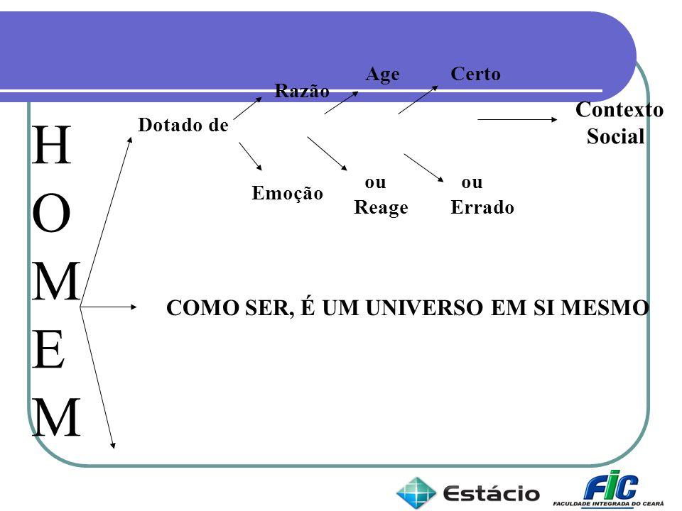 HOMEM Contexto Social COMO SER, É UM UNIVERSO EM SI MESMO Age Certo