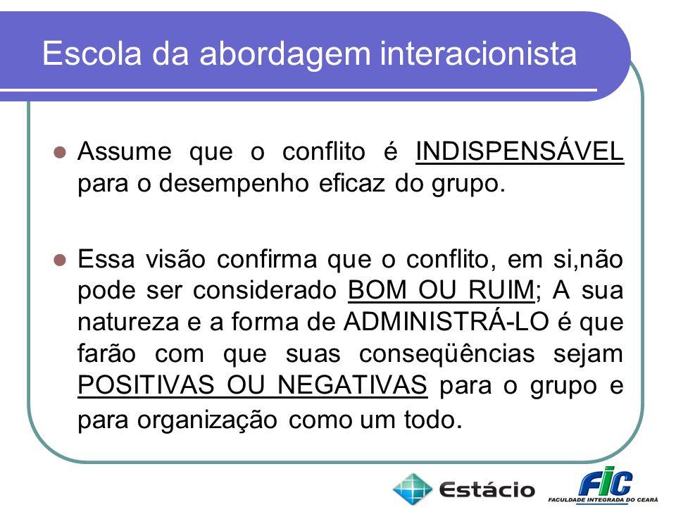 Escola da abordagem interacionista