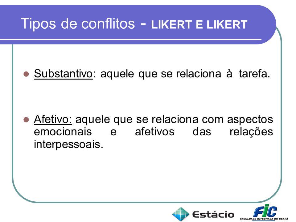 Tipos de conflitos - LIKERT E LIKERT