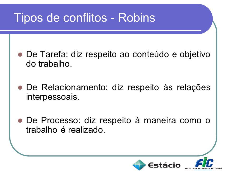 Tipos de conflitos - Robins
