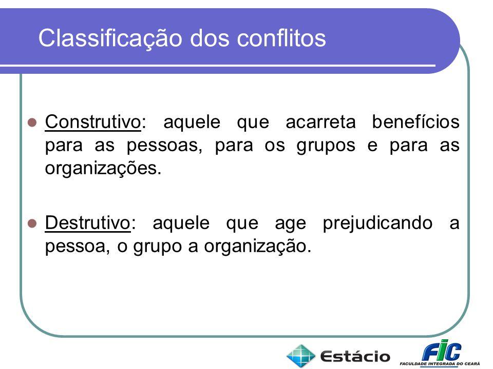 Classificação dos conflitos