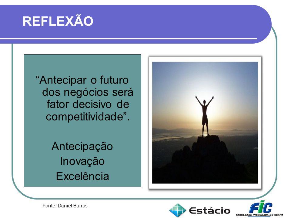 REFLEXÃO Antecipar o futuro dos negócios será fator decisivo de competitividade . Antecipação. Inovação.
