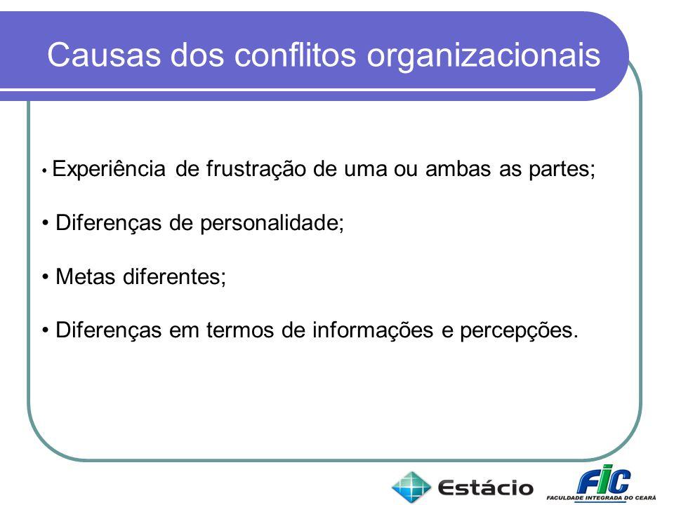 Causas dos conflitos organizacionais