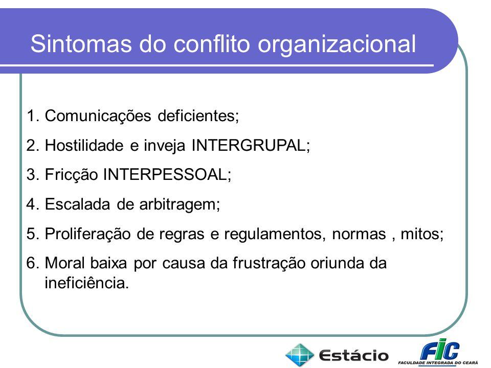 Sintomas do conflito organizacional