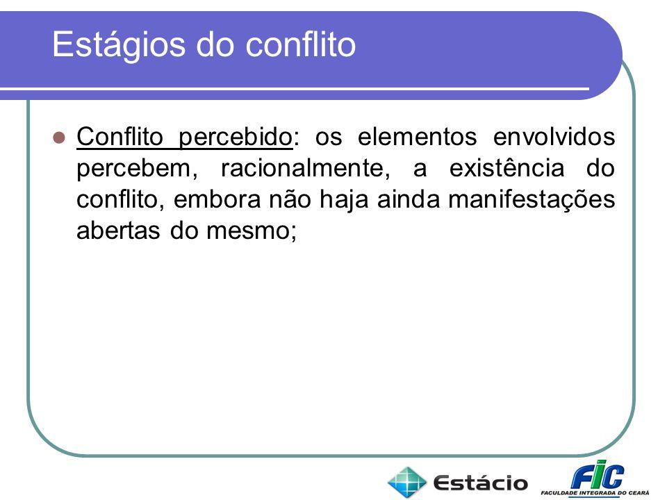Estágios do conflito