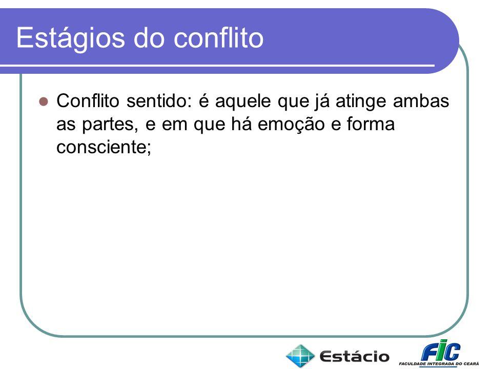 Estágios do conflito Conflito sentido: é aquele que já atinge ambas as partes, e em que há emoção e forma consciente;