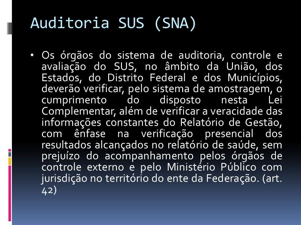 Auditoria SUS (SNA)