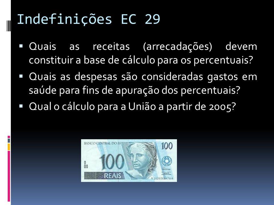 Indefinições EC 29 Quais as receitas (arrecadações) devem constituir a base de cálculo para os percentuais