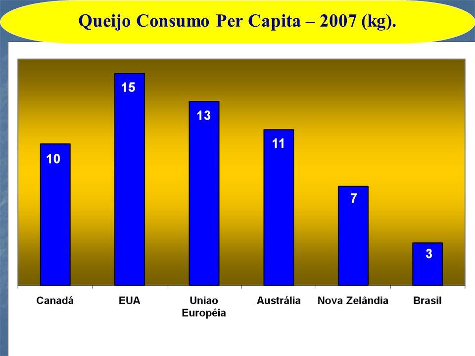 Queijo Consumo Per Capita – 2007 (kg).