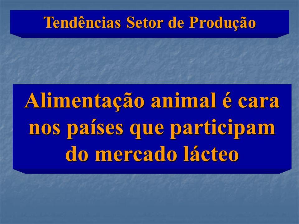 Alimentação animal é cara nos países que participam do mercado lácteo